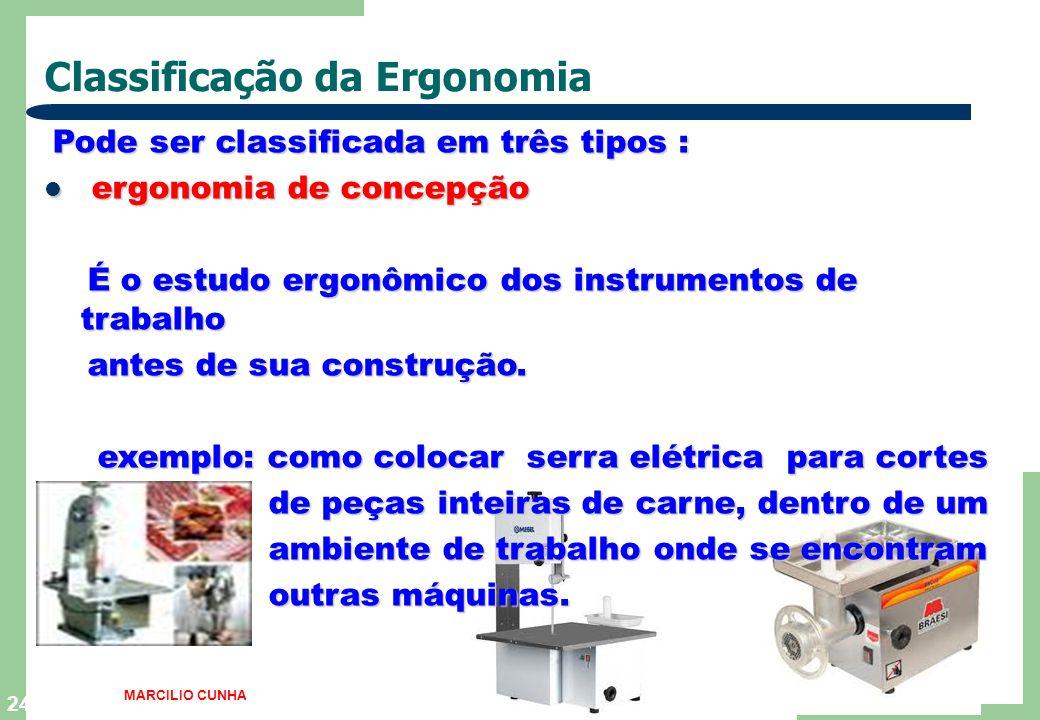 24 Classificação da Ergonomia MARCILIO CUNHA Pode ser classificada em três tipos : ergonomia de concepção ergonomia de concepção É o estudo ergonômico dos instrumentos de trabalho É o estudo ergonômico dos instrumentos de trabalho antes de sua construção.