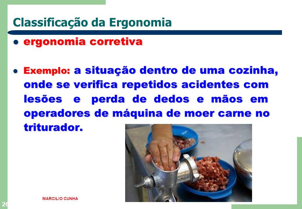 26 Classificação da Ergonomia ergonomia corretiva ergonomia corretiva Exemplo: a situação dentro de uma cozinha, Exemplo: a situação dentro de uma coz