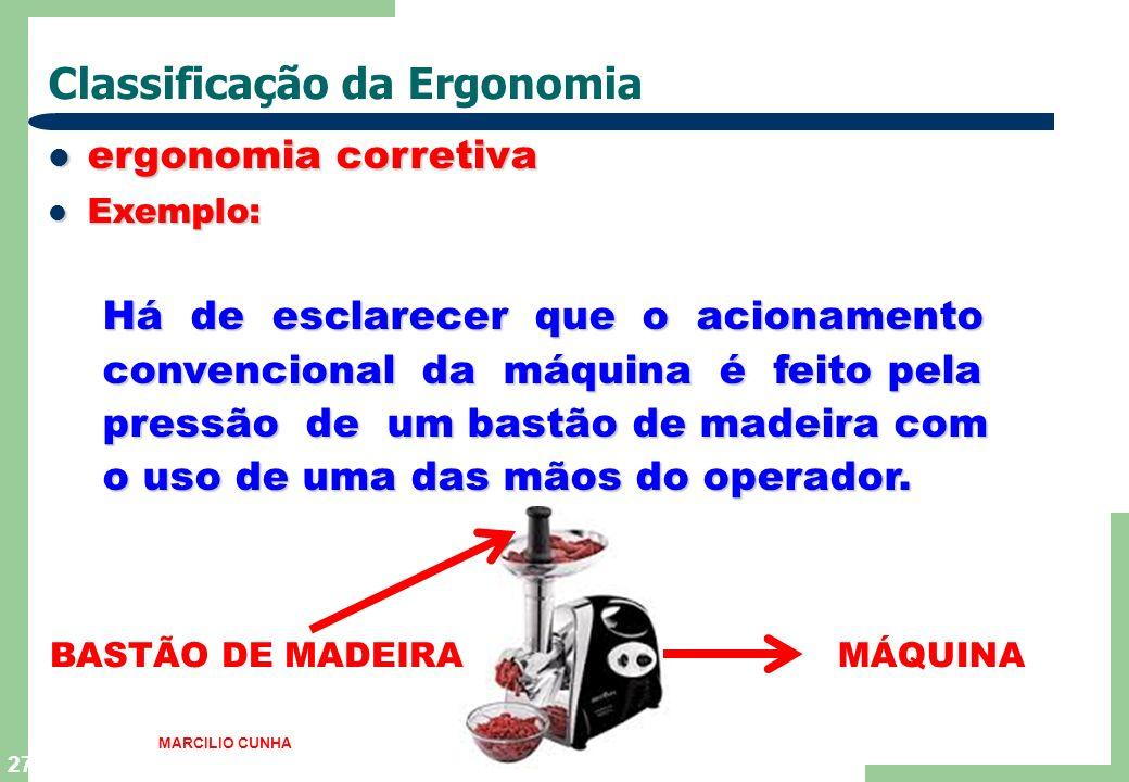 27 Classificação da Ergonomia ergonomia corretiva ergonomia corretiva Exemplo: Exemplo: Há de esclarecer que o acionamento Há de esclarecer que o acio