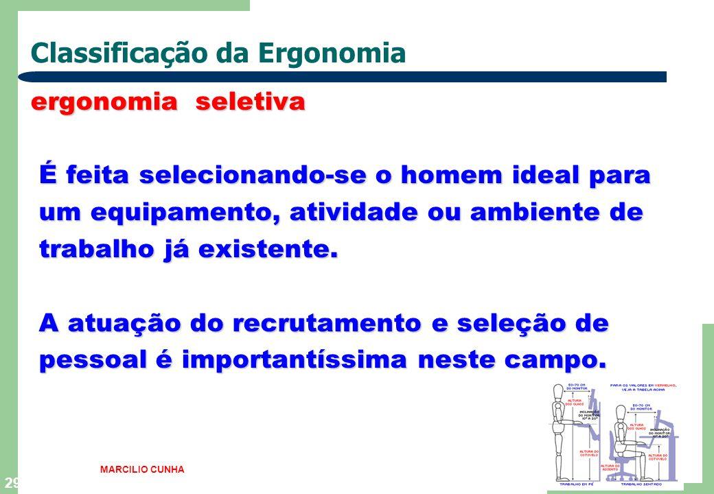 29 Classificação da Ergonomia ergonomia seletiva É feita selecionando-se o homem ideal para É feita selecionando-se o homem ideal para um equipamento,