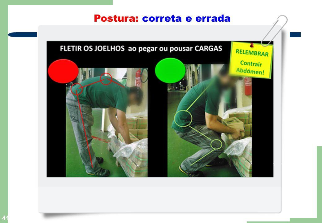 TEGAEL, SA - 2004 41 Postura: correta e errada