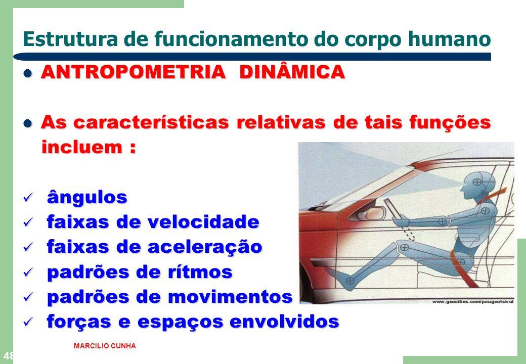 48 Estrutura de funcionamento do corpo humano ANTROPOMETRIA DINÂMICA ANTROPOMETRIA DINÂMICA As características relativas de tais funções As características relativas de tais funções incluem : incluem : ângulos ângulos faixas de velocidade faixas de velocidade faixas de aceleração faixas de aceleração padrões de rítmos padrões de rítmos padrões de movimentos padrões de movimentos forças e espaços envolvidos forças e espaços envolvidos MARCILIO CUNHA