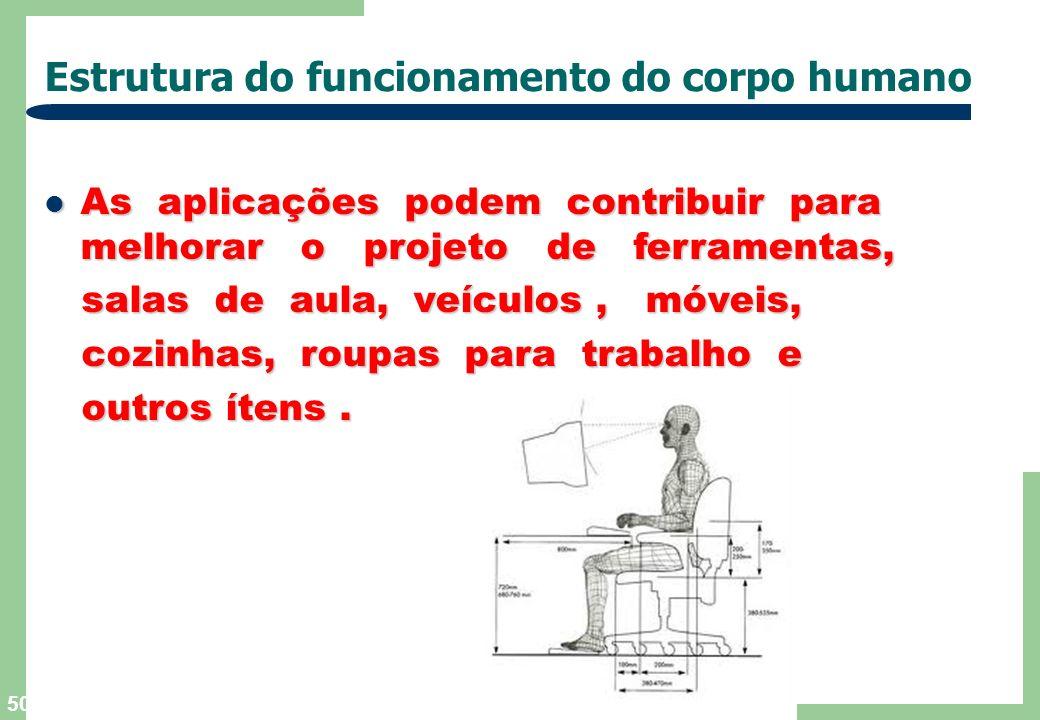 50 Estrutura do funcionamento do corpo humano As aplicações podem contribuir para melhorar o projeto de ferramentas, As aplicações podem contribuir pa