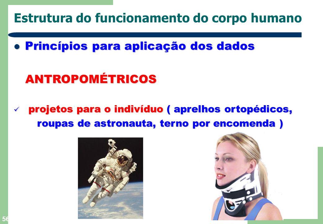 56 Estrutura do funcionamento do corpo humano Princípios para aplicação dos dados Princípios para aplicação dos dados ANTROPOMÉTRICOS ANTROPOMÉTRICOS projetos para o indivíduo ( aprelhos ortopédicos, projetos para o indivíduo ( aprelhos ortopédicos, roupas de astronauta, terno por encomenda ) roupas de astronauta, terno por encomenda )