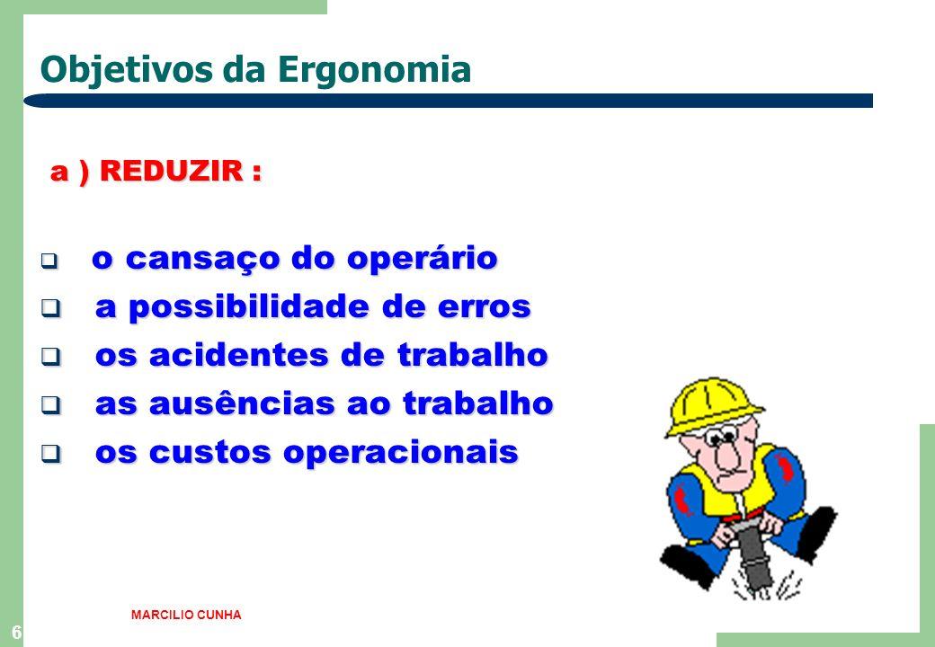 6 Objetivos da Ergonomia a ) REDUZIR : a ) REDUZIR : o cansaço do operário o cansaço do operário a possibilidade de erros a possibilidade de erros os