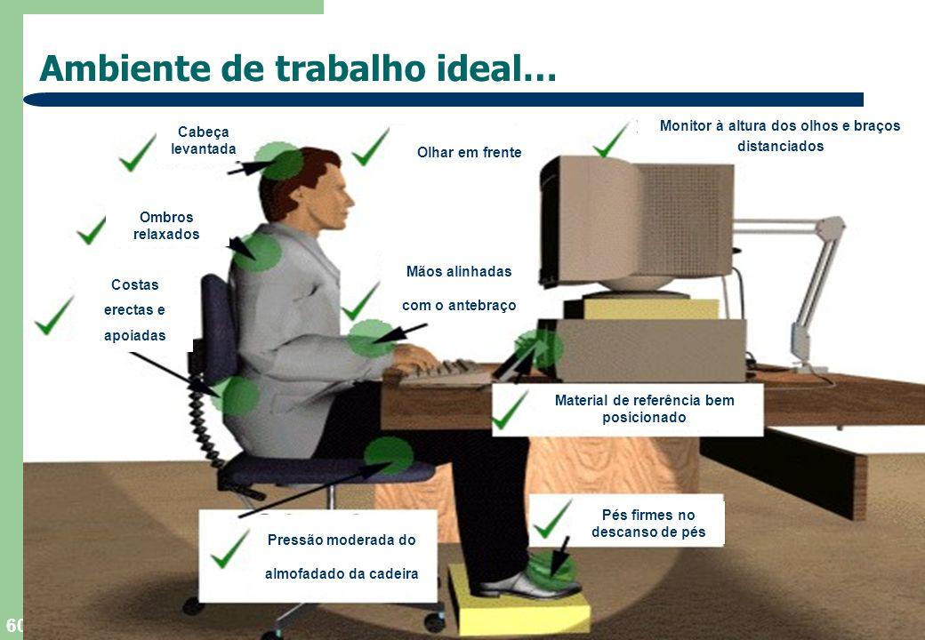 TEGAEL, SA - 2004 60 Ambiente de trabalho ideal… Cabeça levantada Ombros relaxados Costas erectas e apoiadas Material de referência bem posicionado Mo