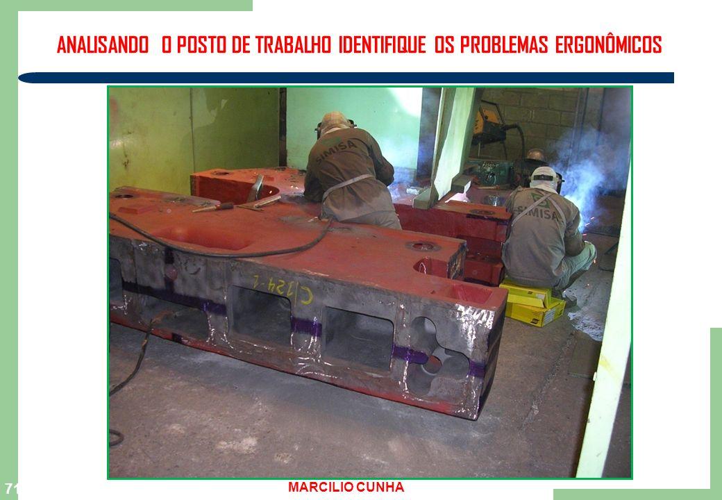 71 ANALISANDO O POSTO DE TRABALHO IDENTIFIQUE OS PROBLEMAS ERGONÔMICOS