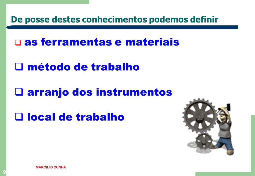 9 De posse destes conhecimentos podemos definir as ferramentas e materiais método de trabalho arranjo dos instrumentos local de trabalho MARCILIO CUNH