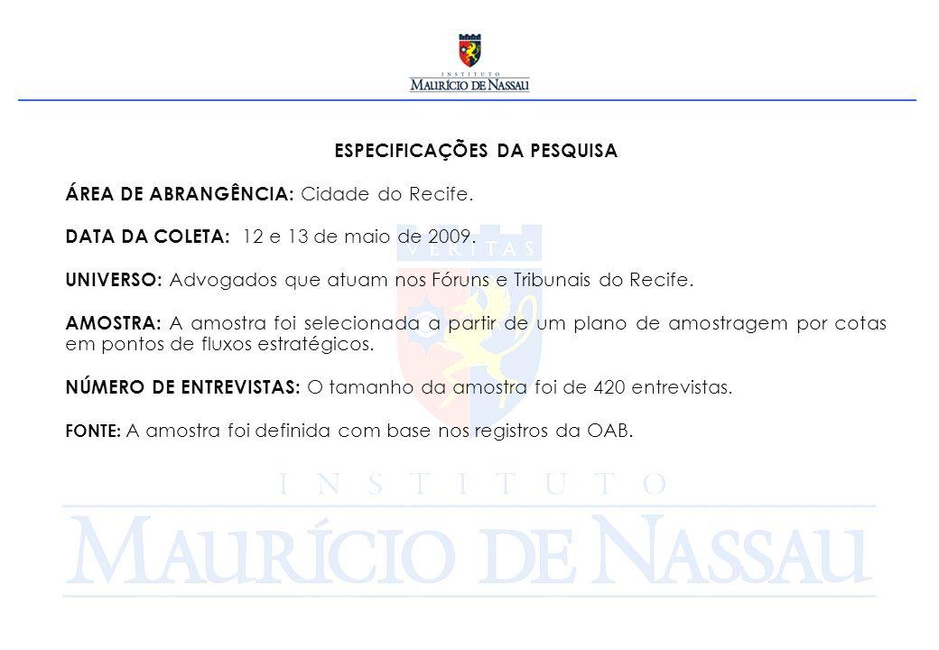 ESPECIFICAÇÕES DA PESQUISA ÁREA DE ABRANGÊNCIA: Cidade do Recife. DATA DA COLETA: 12 e 13 de maio de 2009. UNIVERSO: Advogados que atuam nos Fóruns e