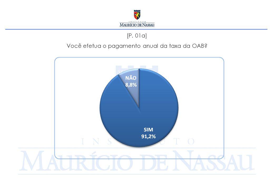 [P. 01a] Você efetua o pagamento anual da taxa da OAB?