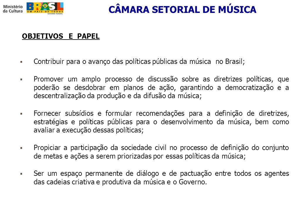 OBJETIVOS E PAPEL Contribuir para o avanço das políticas públicas da música no Brasil; Promover um amplo processo de discussão sobre as diretrizes políticas, que poderão se desdobrar em planos de ação, garantindo a democratização e a descentralização da produção e da difusão da música; Fornecer subsídios e formular recomendações para a definição de diretrizes, estratégias e políticas públicas para o desenvolvimento da música, bem como avaliar a execução dessas políticas; Propiciar a participação da sociedade civil no processo de definição do conjunto de metas e ações a serem priorizadas por essas políticas da música; Ser um espaço permanente de diálogo e de pactuação entre todos os agentes das cadeias criativa e produtiva da música e o Governo.
