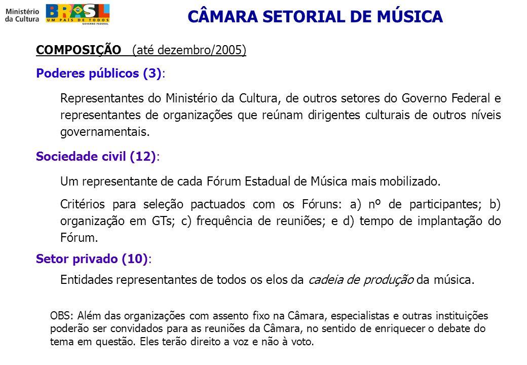 COMPOSIÇÃO (até dezembro/2005) Poderes públicos (3): Representantes do Ministério da Cultura, de outros setores do Governo Federal e representantes de organizações que reúnam dirigentes culturais de outros níveis governamentais.