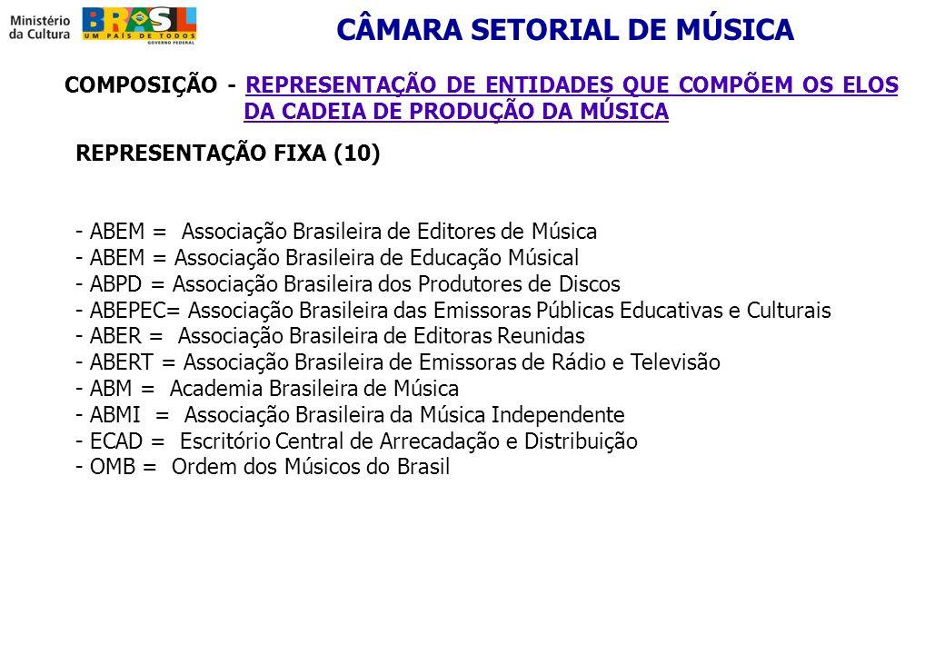 COMPOSIÇÃO - REPRESENTAÇÃO DE ENTIDADES QUE COMPÕEM OS ELOS DA CADEIA DE PRODUÇÃO DA MÚSICA CÂMARA SETORIAL DE MÚSICA REPRESENTAÇÃO FIXA (10) - ABEM = Associação Brasileira de Editores de Música - ABEM = Associação Brasileira de Educação Músical - ABPD = Associação Brasileira dos Produtores de Discos - ABEPEC= Associação Brasileira das Emissoras Públicas Educativas e Culturais - ABER = Associação Brasileira de Editoras Reunidas - ABERT = Associação Brasileira de Emissoras de Rádio e Televisão - ABM = Academia Brasileira de Música - ABMI = Associação Brasileira da Música Independente - ECAD = Escritório Central de Arrecadação e Distribuição - OMB = Ordem dos Músicos do Brasil