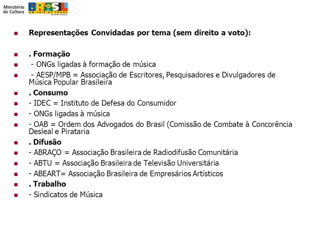 Representações Convidadas por tema (sem direito a voto):.