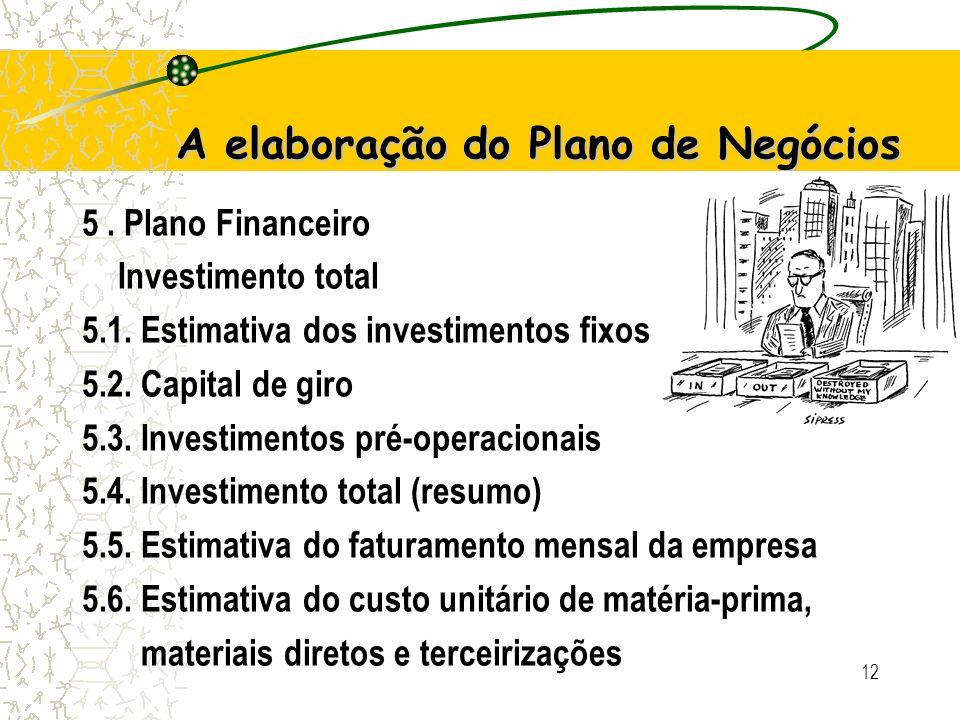 11 A elaboração do Plano de Negócios 4. Plano Operacional 4.1. Layout 4.2. Capacidade produtiva/comercial/serviços 4.3. Processos operacionais e Fluxo