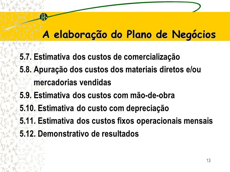 12 A elaboração do Plano de Negócios 5. Plano Financeiro Investimento total 5.1. Estimativa dos investimentos fixos 5.2. Capital de giro 5.3. Investim