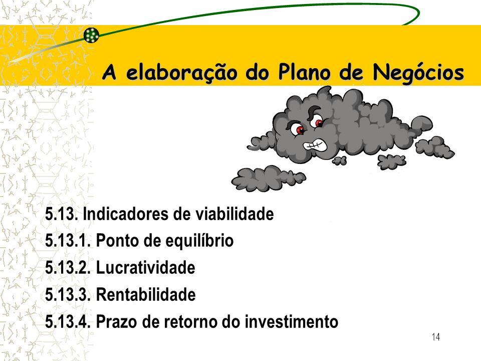13 A elaboração do Plano de Negócios 5.7. Estimativa dos custos de comercialização 5.8. Apuração dos custos dos materiais diretos e/ou mercadorias ven