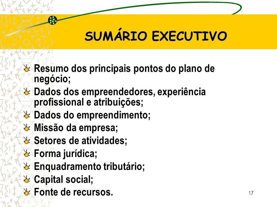 16 SUMÁRIO EXECUTIVO O sumário executivo é um resumo do PLANO DE NEGÓCIO. Não se trata de uma introdução ou justificativa e, sim, de um sumário conten