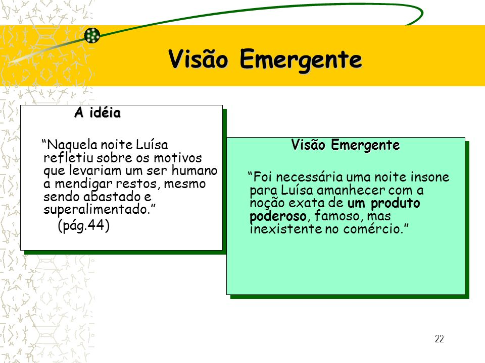 21 Visões complementares Visões complementares Visões emergentes Visões emergentes VISÃO CENTRAL Externa Interna Filion, 1991