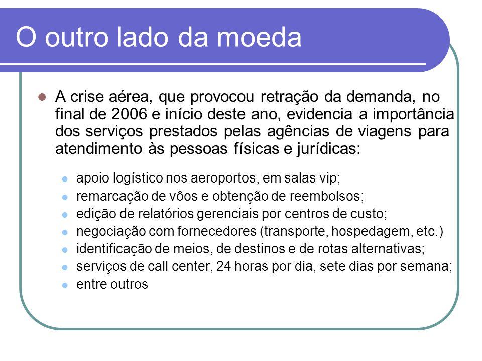 O outro lado da moeda A crise aérea, que provocou retração da demanda, no final de 2006 e início deste ano, evidencia a importância dos serviços prest