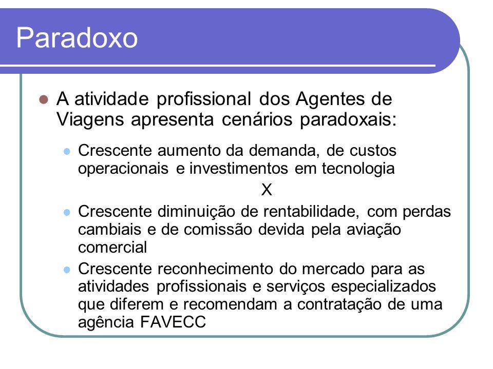 Paradoxo A atividade profissional dos Agentes de Viagens apresenta cenários paradoxais: Crescente aumento da demanda, de custos operacionais e investi