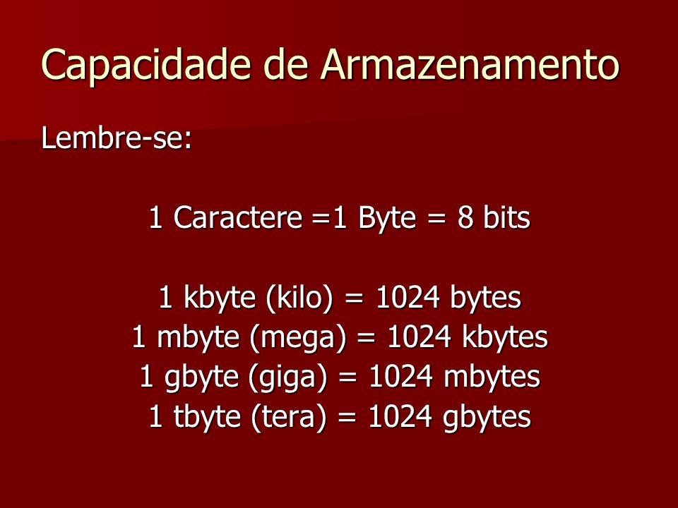 Capacidade de Armazenamento Lembre-se: 1 Caractere =1 Byte = 8 bits 1 kbyte (kilo) = 1024 bytes 1 mbyte (mega) = 1024 kbytes 1 gbyte (giga) = 1024 mby