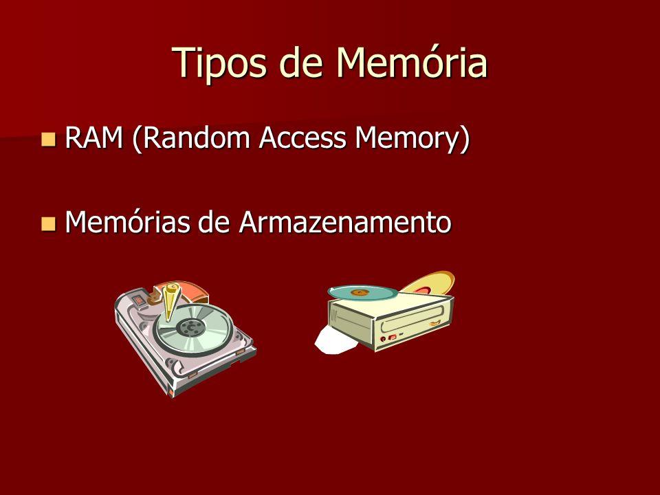 Tipos de Memória RAM (Random Access Memory) RAM (Random Access Memory) Memórias de Armazenamento Memórias de Armazenamento
