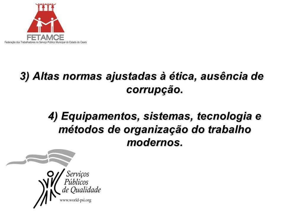 3) Altas normas ajustadas à ética, ausência de corrupção. 4) Equipamentos, sistemas, tecnologia e métodos de organização do trabalho modernos.
