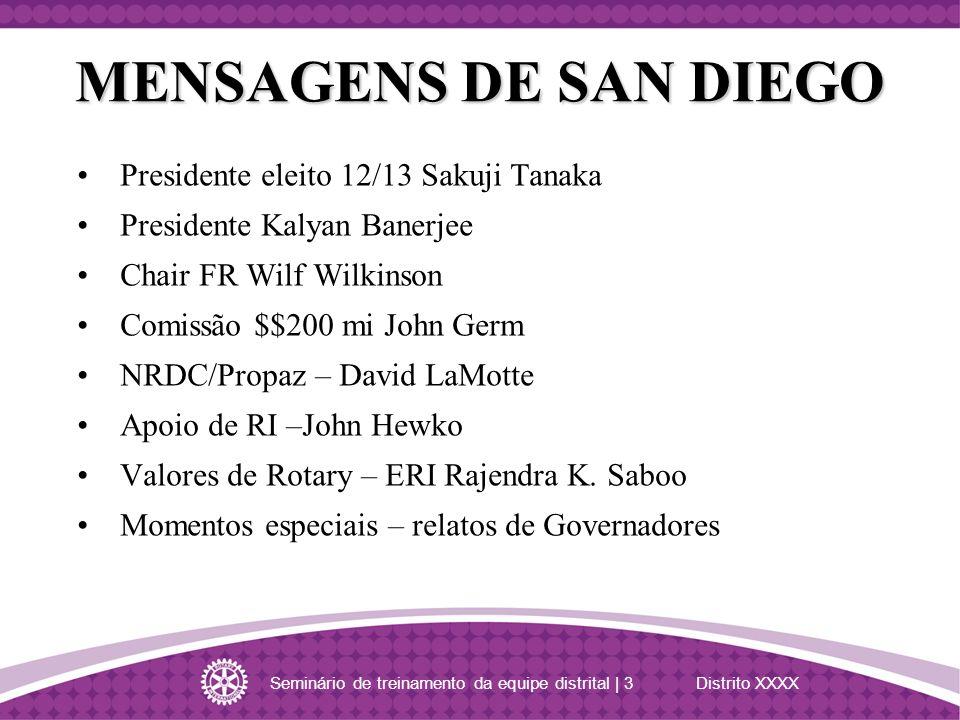Seminário de treinamento da equipe distrital | 3 Distrito XXXX MENSAGENS DE SAN DIEGO Presidente eleito 12/13 Sakuji Tanaka Presidente Kalyan Banerjee