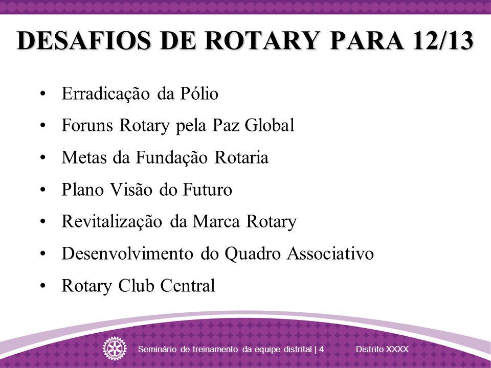 Seminário de treinamento da equipe distrital | 4 Distrito XXXX DESAFIOS DE ROTARY PARA 12/13 Erradicação da Pólio Foruns Rotary pela Paz Global Metas