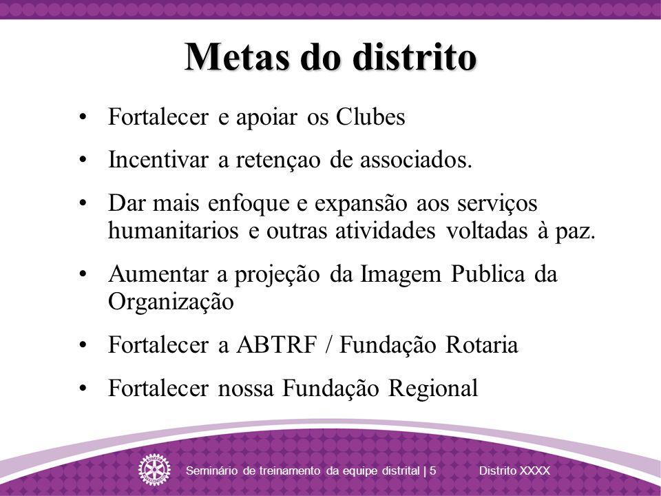 Seminário de treinamento da equipe distrital | 5 Distrito XXXX Fortalecer e apoiar os Clubes Incentivar a retençao de associados. Dar mais enfoque e e