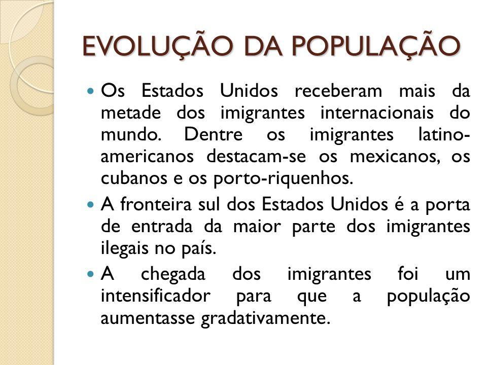 EVOLUÇÃO DA POPULAÇÃO Os Estados Unidos receberam mais da metade dos imigrantes internacionais do mundo. Dentre os imigrantes latino- americanos desta