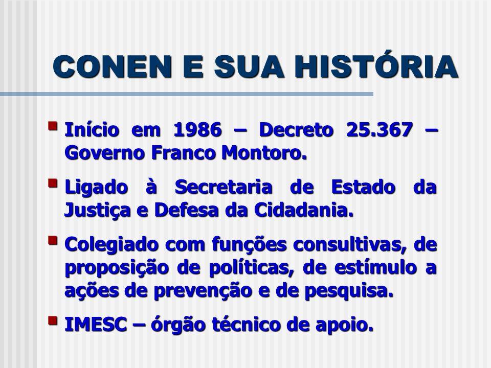 CONEN E SUA HISTÓRIA Início em 1986 – Decreto 25.367 – Governo Franco Montoro. Início em 1986 – Decreto 25.367 – Governo Franco Montoro. Ligado à Secr