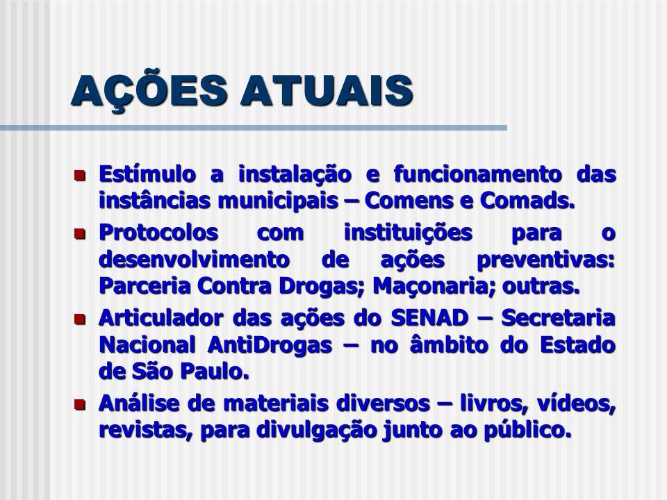 AÇÕES ATUAIS Estímulo a instalação e funcionamento das instâncias municipais – Comens e Comads.