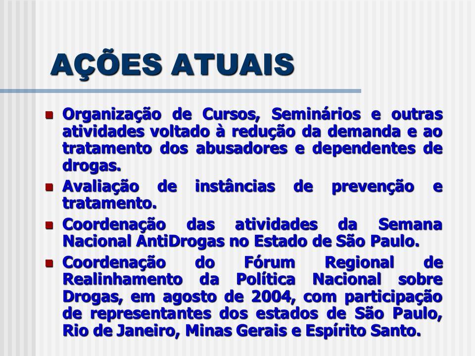 AÇÕES ATUAIS Organização de Cursos, Seminários e outras atividades voltado à redução da demanda e ao tratamento dos abusadores e dependentes de drogas