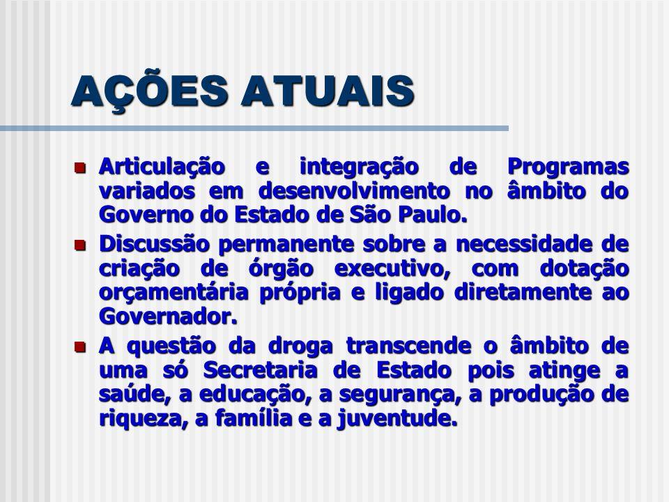 AÇÕES ATUAIS Articulação e integração de Programas variados em desenvolvimento no âmbito do Governo do Estado de São Paulo. Articulação e integração d