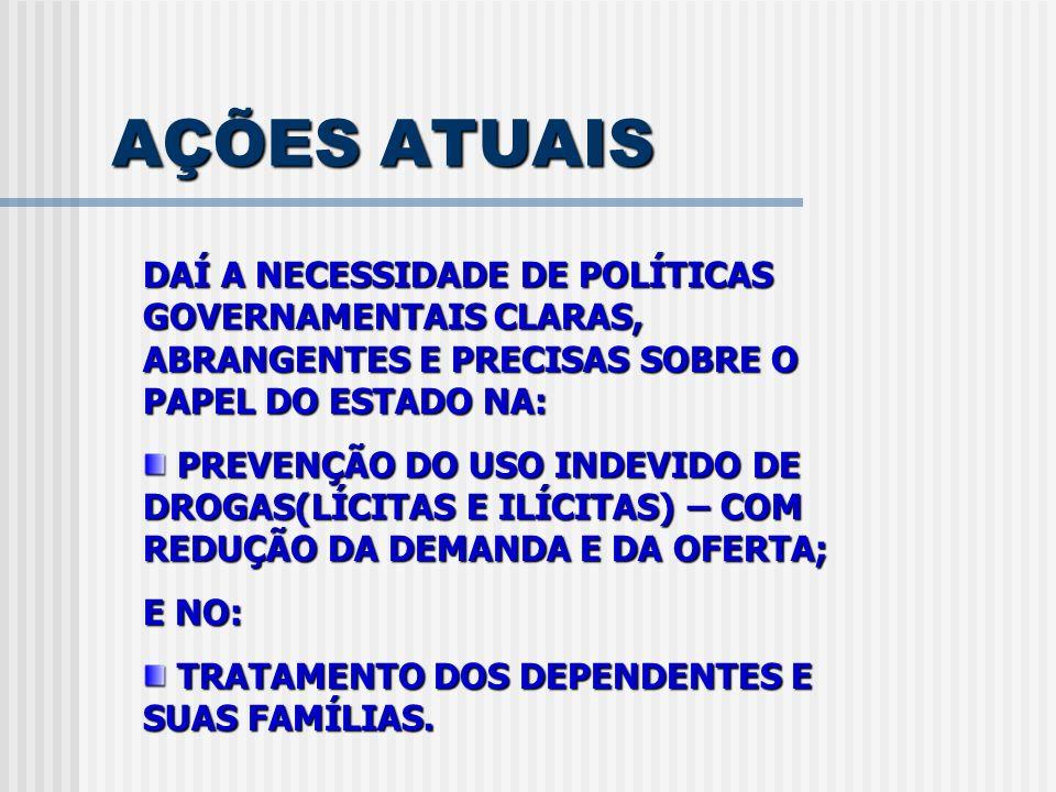 CONEN – Conselho Estadual de Entorpecentes Pátio do Colégio, 148 – 3° andar - Centro São Paulo - S.P.