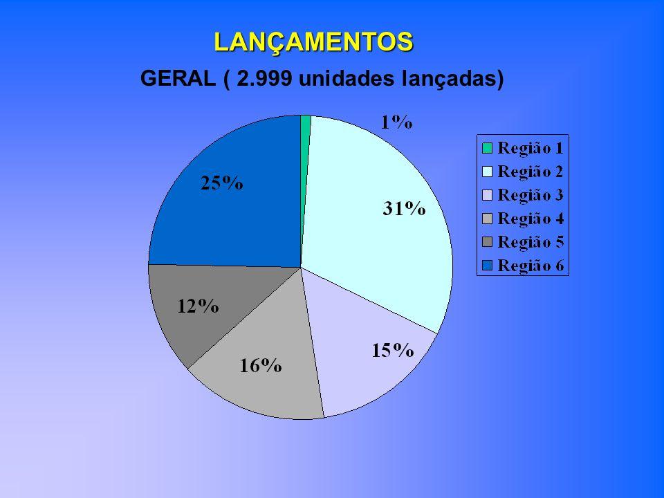 LANÇAMENTOS GERAL ( 2.999 unidades lançadas)