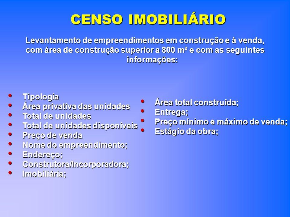 CENSO IMOBILIÁRIO Levantamento de empreendimentos em construção e à venda, com área de construção superior a 800 m² e com as seguintes informações: Ti