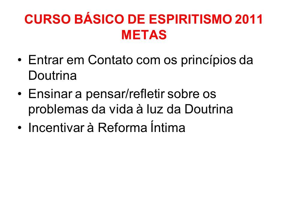 CURSO BÁSICO DE ESPIRITISMO 2011 METAS Entrar em Contato com os princípios da Doutrina Ensinar a pensar/refletir sobre os problemas da vida à luz da D