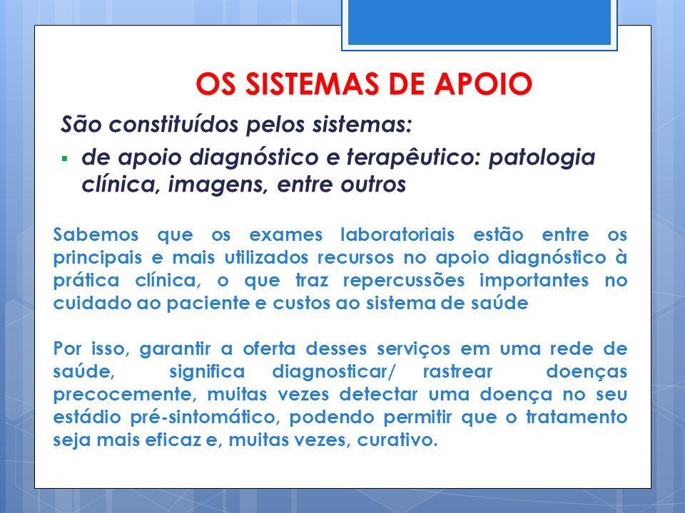 OS SISTEMAS DE APOIO São constituídos pelos sistemas: de apoio diagnóstico e terapêutico: patologia clínica, imagens, entre outros Sabemos que os exam