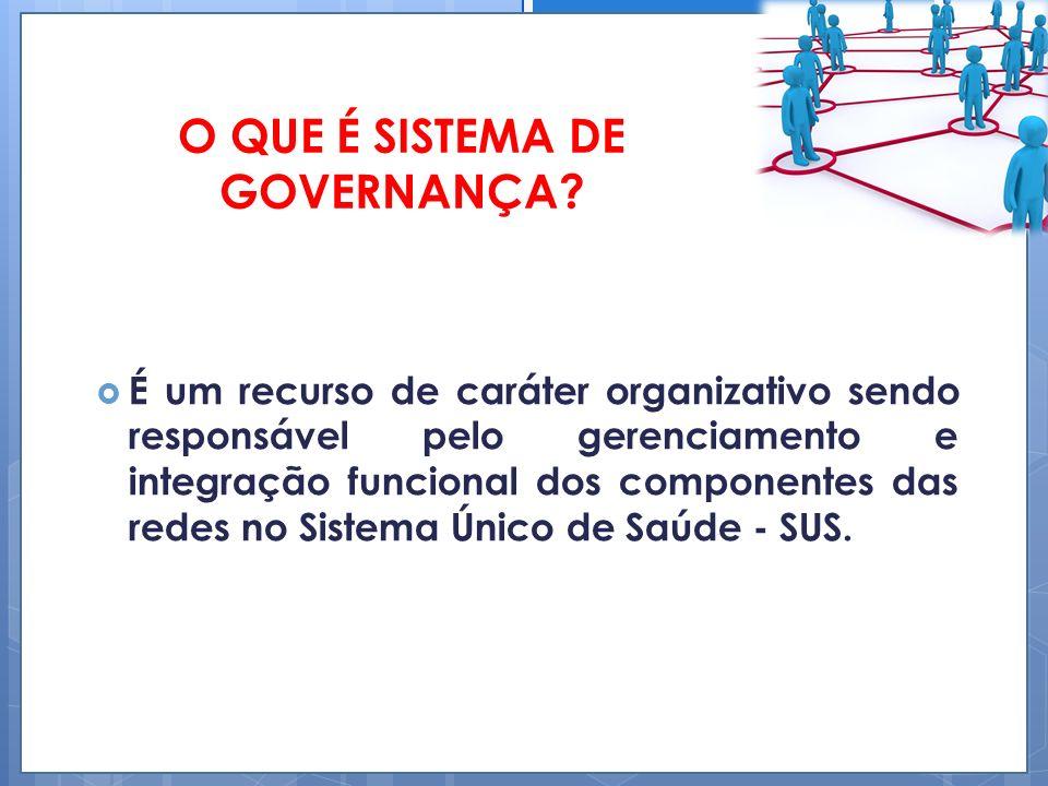 O QUE É SISTEMA DE GOVERNANÇA? É um recurso de caráter organizativo sendo responsável pelo gerenciamento e integração funcional dos componentes das re