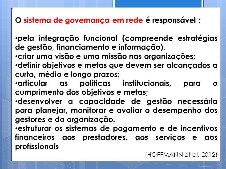 O sistema de governança em rede é responsável : pela integração funcional (compreende estratégias de gestão, financiamento e informação). criar uma vi