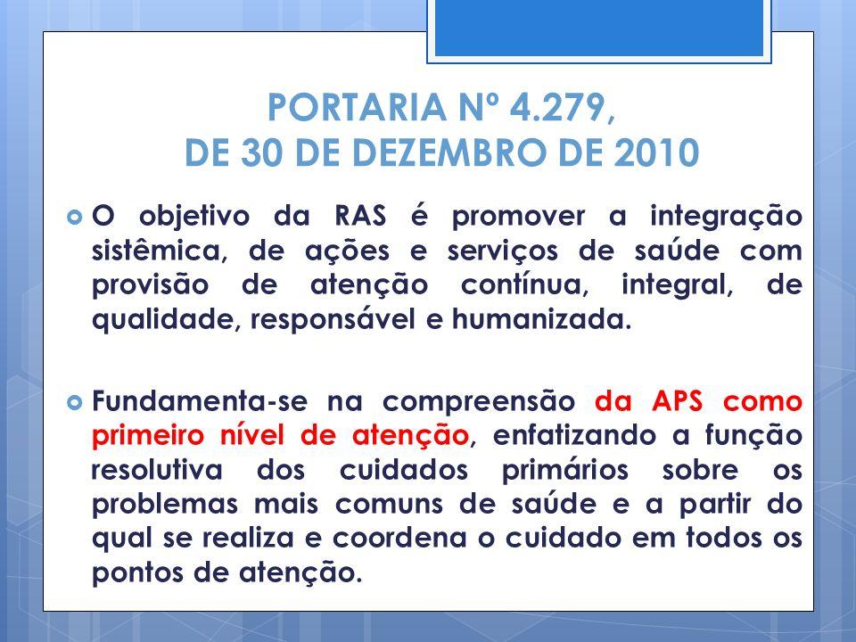PORTARIA Nº 4.279, DE 30 DE DEZEMBRO DE 2010 O objetivo da RAS é promover a integração sistêmica, de ações e serviços de saúde com provisão de atenção