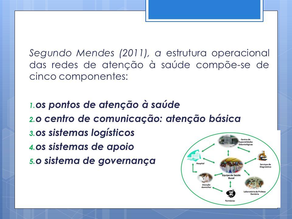 Segundo Mendes (2011), a estrutura operacional das redes de atenção à saúde compõe-se de cinco componentes: 1. os pontos de atenção à saúde 2. o centr