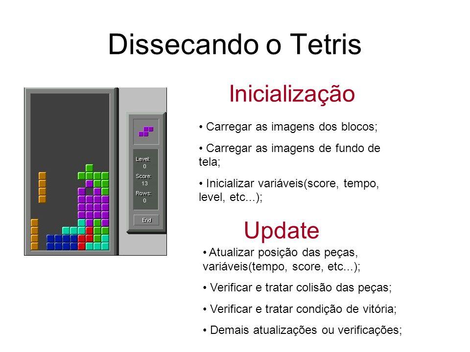 Dissecando o Tetris Inicialização Carregar as imagens dos blocos; Carregar as imagens de fundo de tela; Inicializar variáveis(score, tempo, level, etc