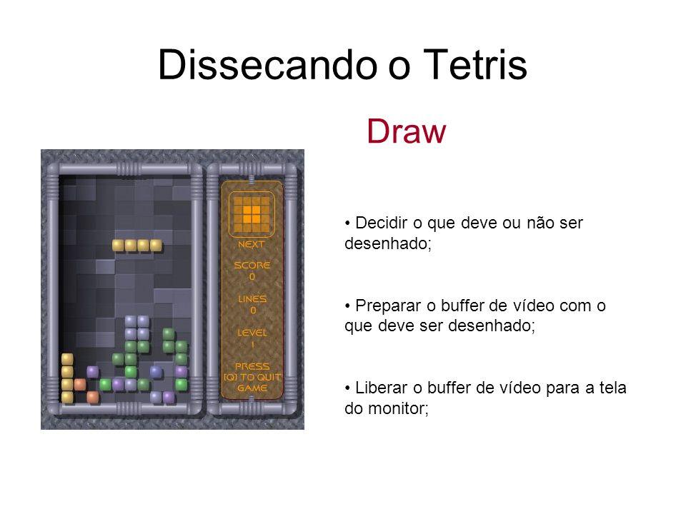 Dissecando o Tetris Draw Decidir o que deve ou não ser desenhado; Preparar o buffer de vídeo com o que deve ser desenhado; Liberar o buffer de vídeo p