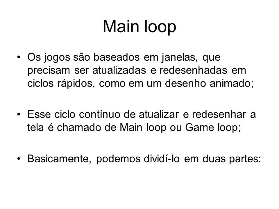 Main loop Os jogos são baseados em janelas, que precisam ser atualizadas e redesenhadas em ciclos rápidos, como em um desenho animado; Esse ciclo cont