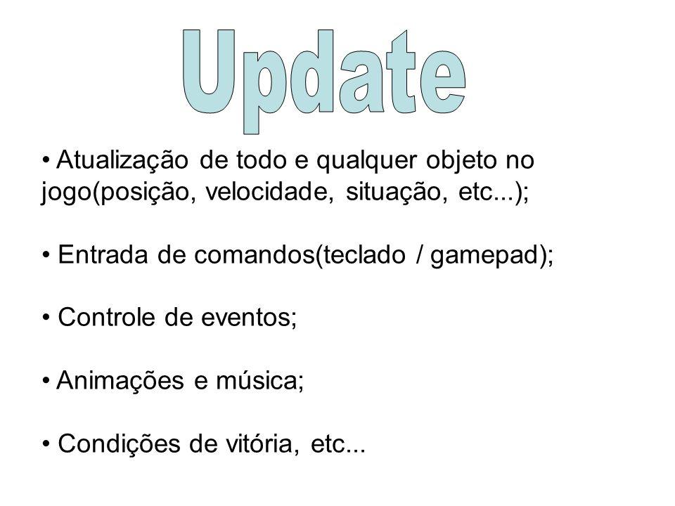 Atualização de todo e qualquer objeto no jogo(posição, velocidade, situação, etc...); Entrada de comandos(teclado / gamepad); Controle de eventos; Ani