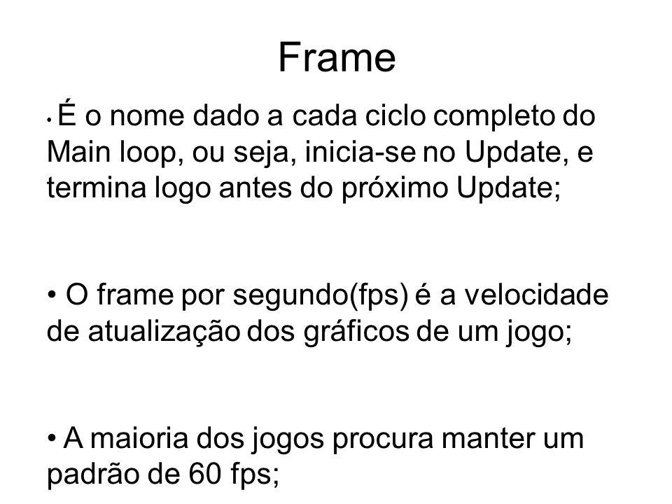 Frame É o nome dado a cada ciclo completo do Main loop, ou seja, inicia-se no Update, e termina logo antes do próximo Update; O frame por segundo(fps)